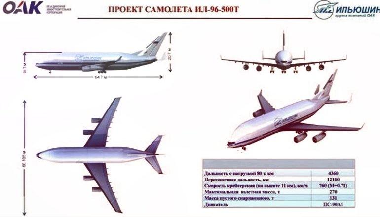 «Ил» представил проект широкофюзеляжного самолета Ил-96-500Т
